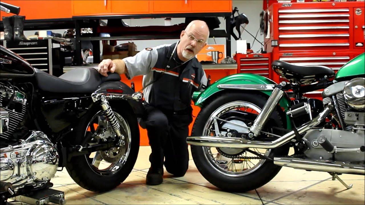 Doc Harley: Affects on Brake Fluid