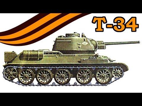 Мой любимый танк - Рисуем Т-34 - Мультик-раскраска
