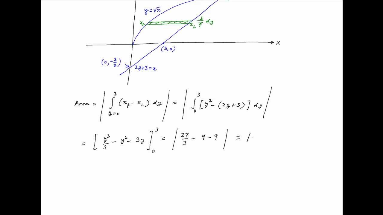 Find The Area Bounded By The Curve Y = Sqrt(x), 2y + 3 = X And The Xaxis  In The First Quadrant