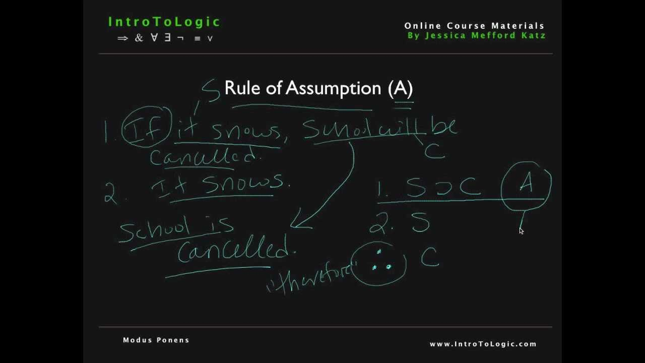 Intro To Logic Rule Of Assumption Modus Ponens Youtube