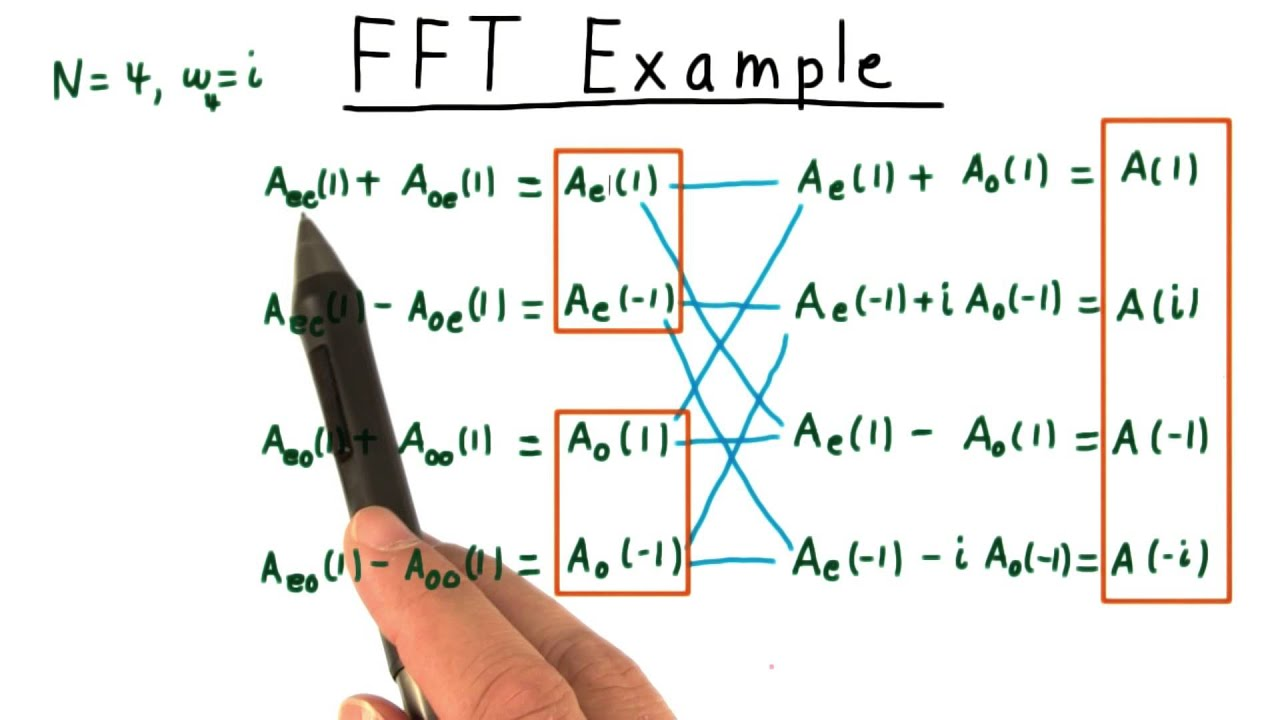 FFT Example - Georgia Tech - Computability, Complexity, Theory: Algorithms