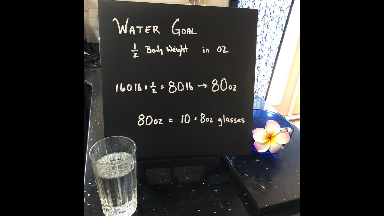 What is Your Water Goal?