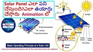 Solar Panel ఎలా పని చేస్తుంది || How Solar Panel works explained in Telugu||How to make Solar Panel