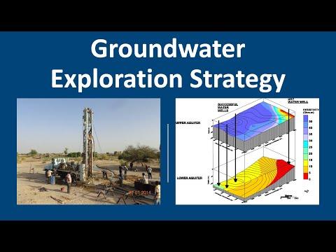 Hydrogeology 101: Groundwater exploration strategy