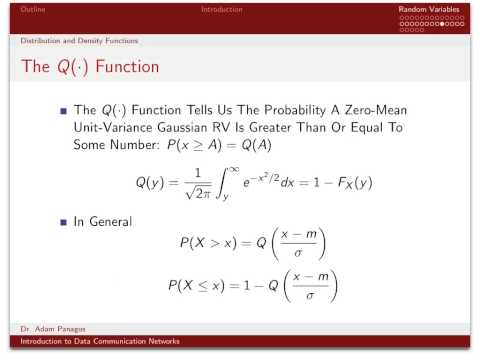 Fundamentals of Probability Theory (7/12): Gaussian Random Variables