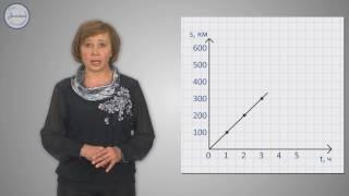 Физика 7 Расчет скорости, пути и времени движения