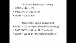 Heart Rate Monitors: The Fat Burning Truth