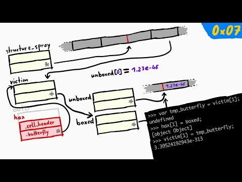 Preparing for Stage 2 of a WebKit exploit - YouTube