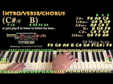 Antidote (Travis Scott) Piano Lesson Chord Chart - C# B