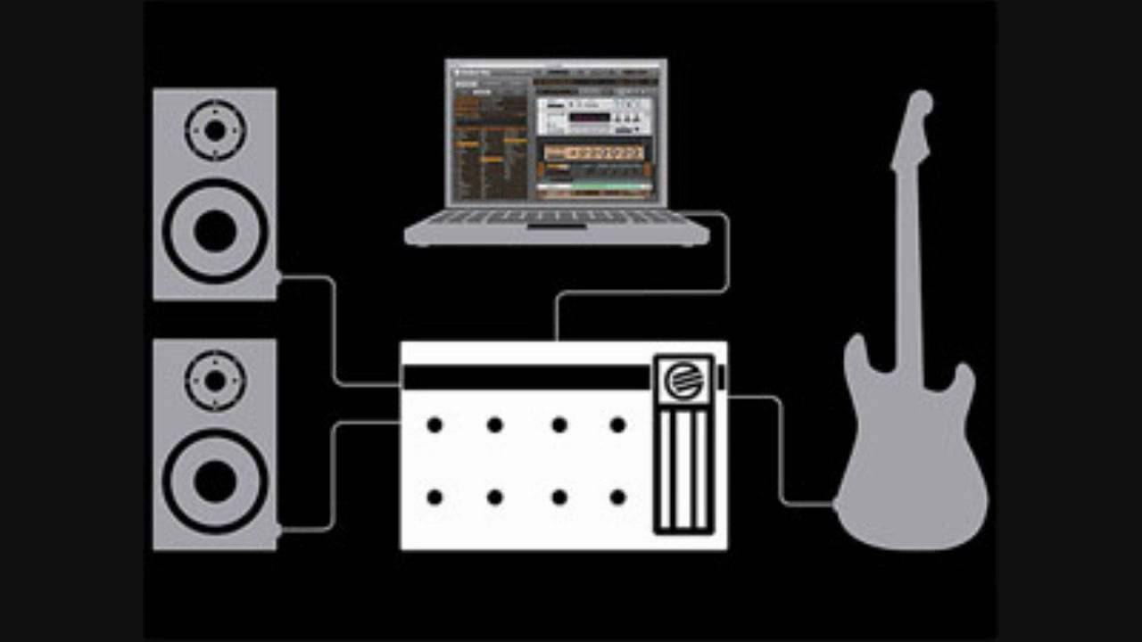 Map Of The Problematique Effect Tutorial With Guitar Rig Hd Youtube