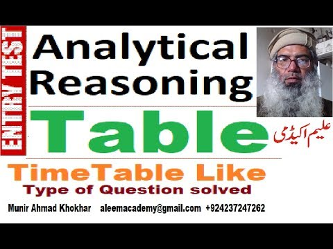 Time Table like Question Type of Analytical Reasoning (NTS HEC) explained by Munir Khokhar  in Urdu