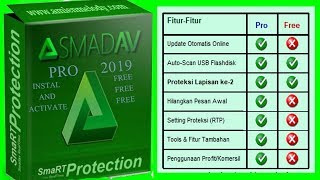 Gambar cover How To Download Install And activate Smadav 2019 Pro 12.8 Full Version For Free