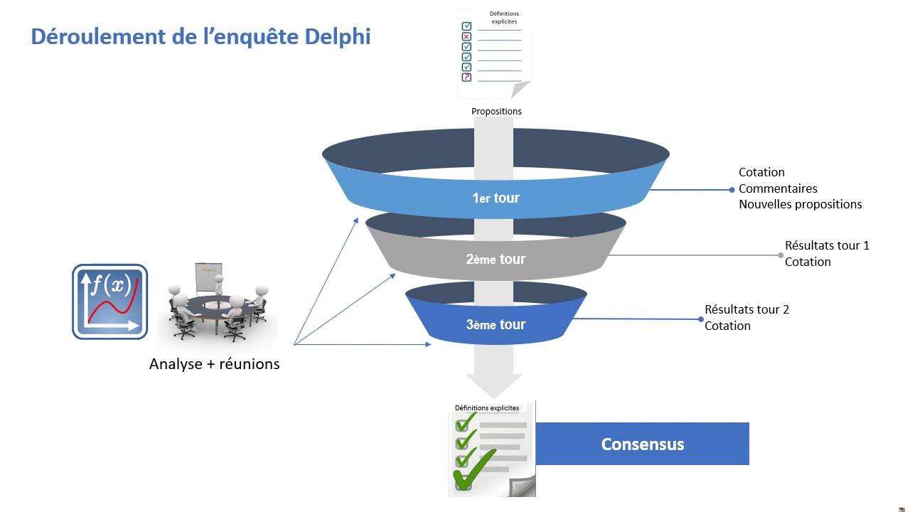 Youtube Video: Introduction Delphi - Bon usAGExplicite