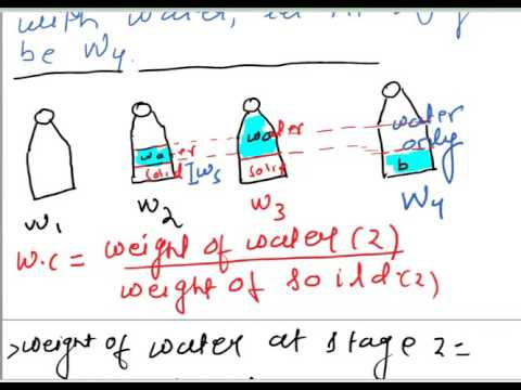 soil mec lec 7 index properties, pycnometer for determination of water content, specific gravity