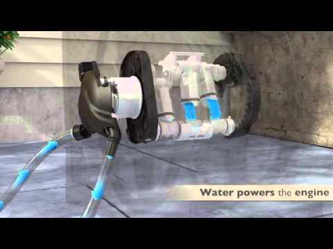 Suncast Hydro Power Self Winding Hose Reel Youtube
