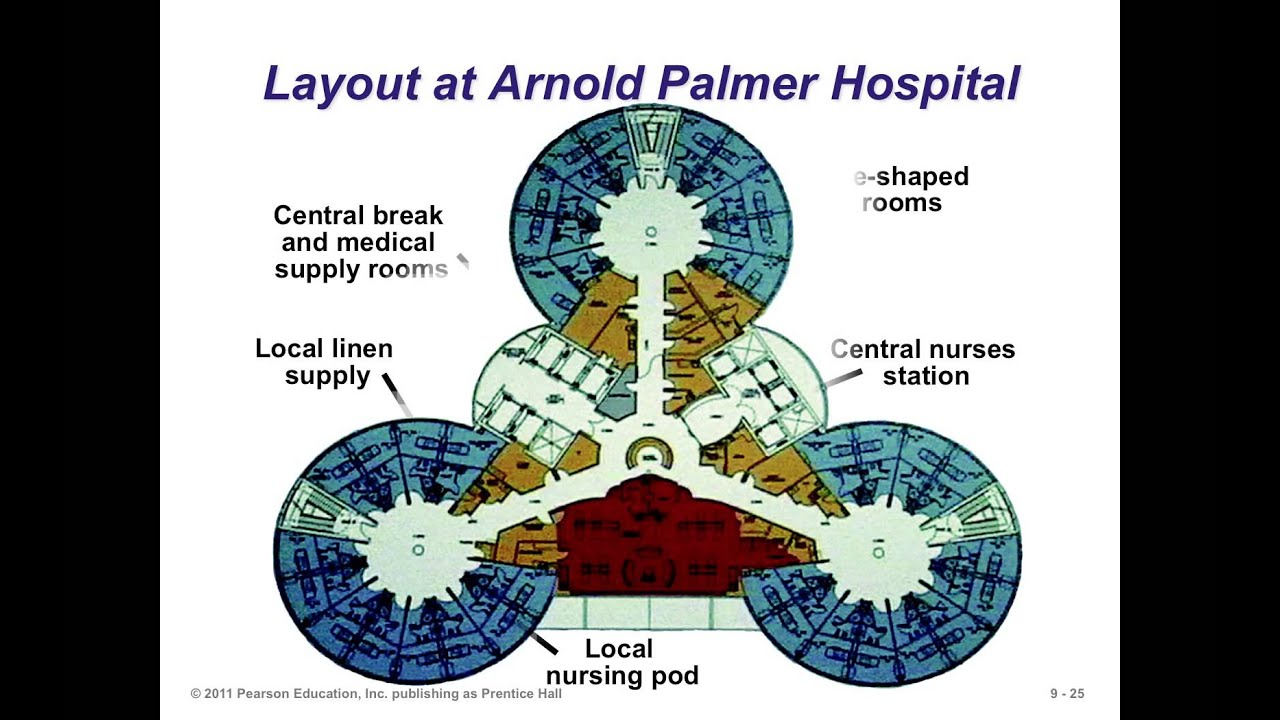 layout at arnold palmer hospital s new facility