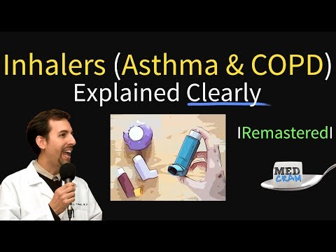 Asthma & COPD Treatment / Pharmacology (Inhaler Progression)