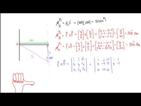 How to calculate moments with the cross product