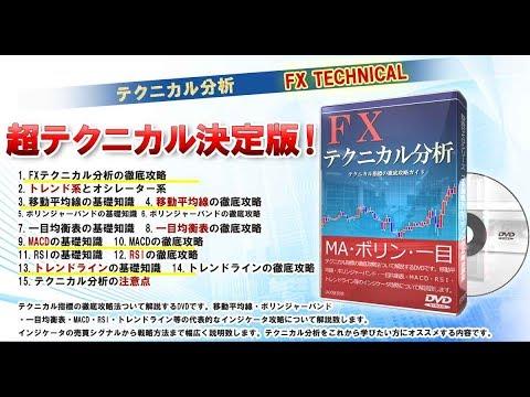 FXテクニカル分析 テクニカル指標の徹底攻略ガイド