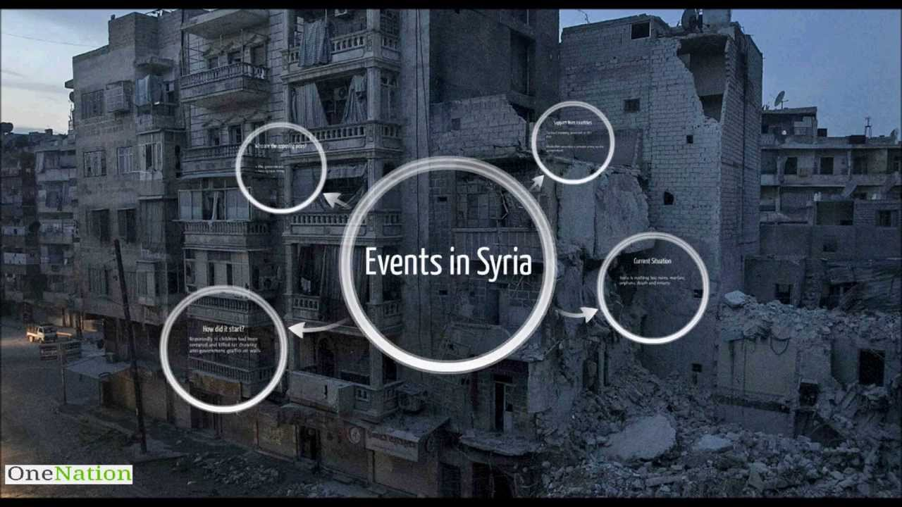 syria current event Browse, search and watch syria videos and more at abcnewscom.