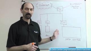 Lesson 4: Data Center Segmentation Best Practices