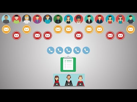 CRM, Marketing Automation, Lead Generation - All in 1