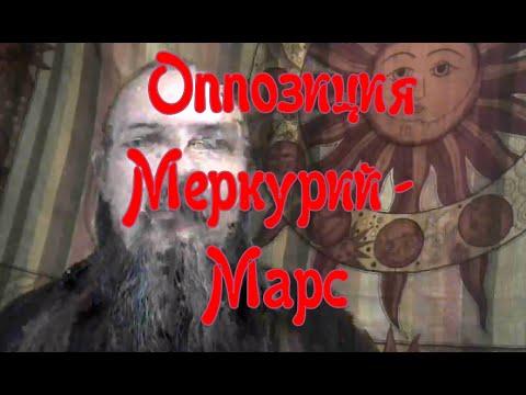 Марс оппозиция нептун в натальной карте