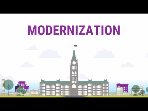 Payments Modernization 101 | Payments Academy
