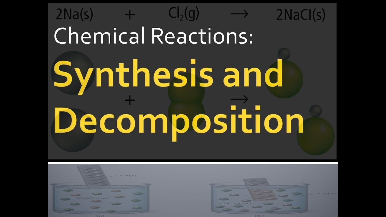 sythesis reactions You might recall that my previous post on synthesis covered reactions of alkanes,  alkyl halides, alkenes, and alkynes let's now take the same.