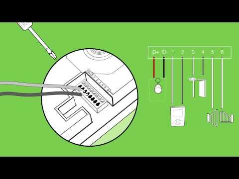 Cómo Instalar Y Conectar El Vídeoportero Evo870