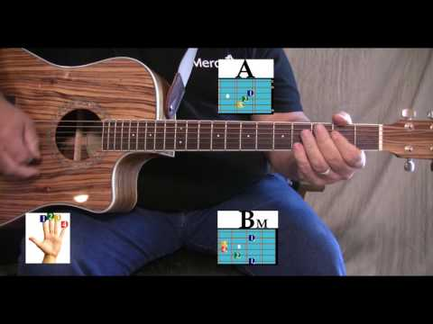 How to Play – Tennessee Whiskey – Chris Stapleton – Guitar Lesson-Tutorial