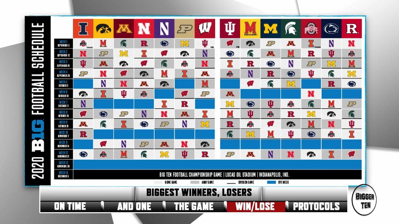 Bigger Ten #027 | Top 5 Big Ten Football Schedule Release Observations