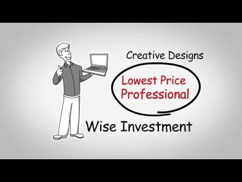 Website Design South Africa - Johannesburg Web Design Agency(Tel 082 639 0925)