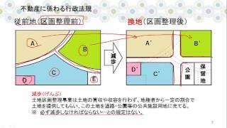 土地区画整理法①~土地区画整理事業、従前地、換地処分、減歩などの基礎部分の知識の解説動画です。