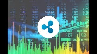 Ripple (XRP) Technical Analysis Going Into Swell Event - $1 XRP!?