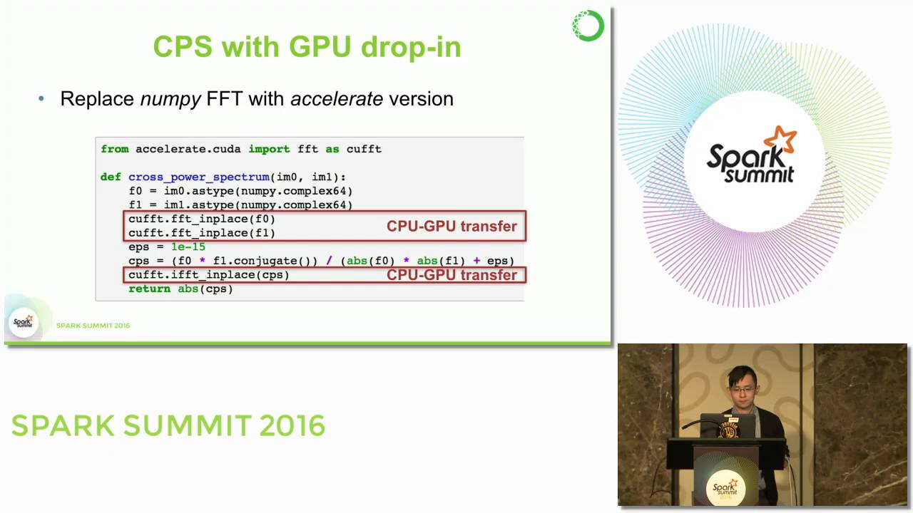 GPU Computing With Apache Spark And Python