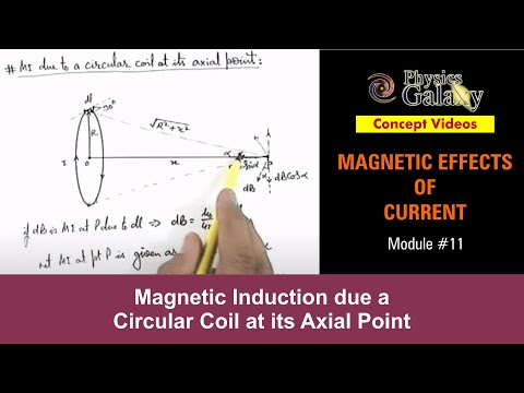 11. Class 12 Physics | Magnetic field | Magnetic Induction due a Circular Coil at its Axial Point
