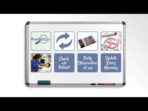 9 Approaches To Patient Satisfaction Communication Boards Video