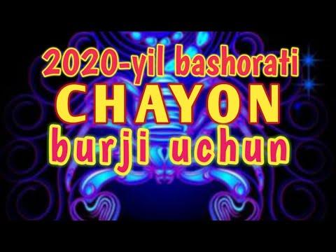 2020-yil Bashorati/Chayon Burji Uchun/2020-йил башорати/Чаен буржи учун