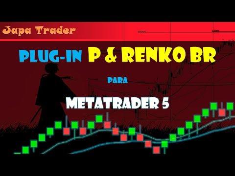 Plug In P Renko Br Lite Mt5 Metatrader 5 Youtube