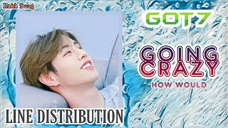 How Would GOT7 (갓세븐) sing Going Crazy (미쳐가네) by Treasure - L…