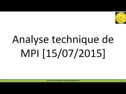 Tradosaure Trading - analyse technique bourse