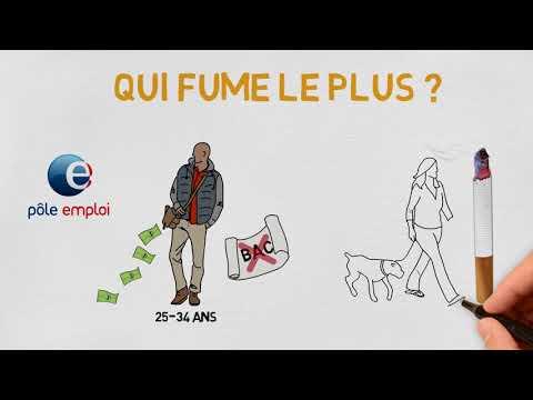 Consommation, prix, santé publique : les chiffres du tabac en France