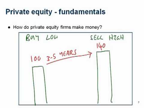 How private equity works   YouTube