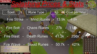 OSRS Splashing Guide: Prices & XP