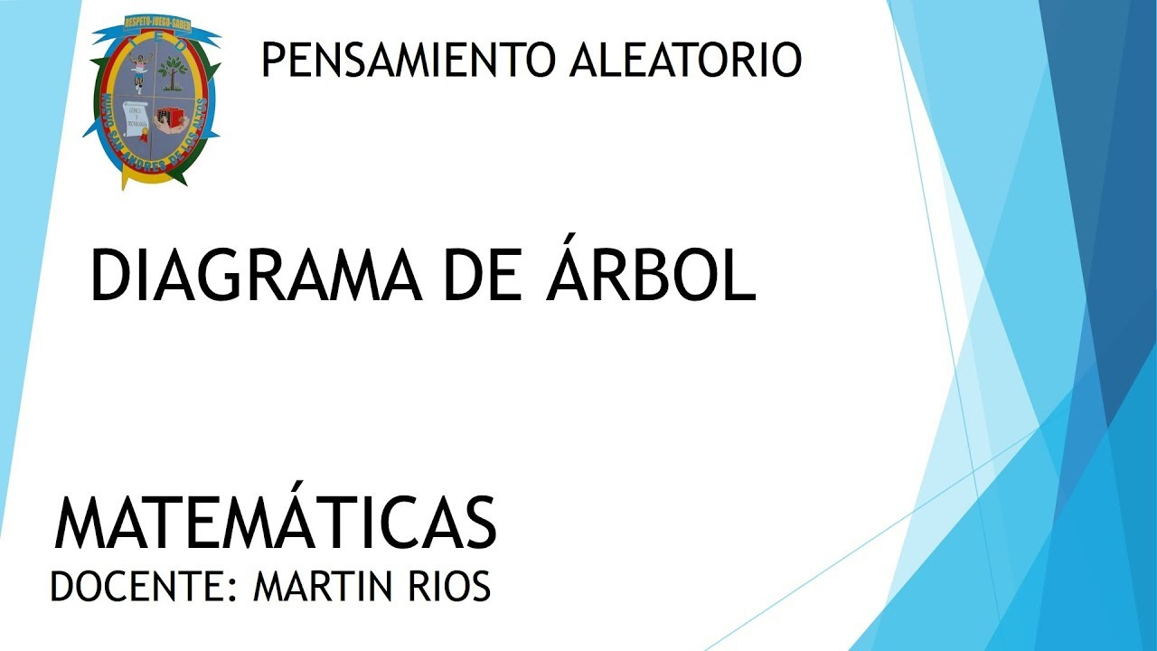 DIAGRAMA DE ÁRBOL - YouTube