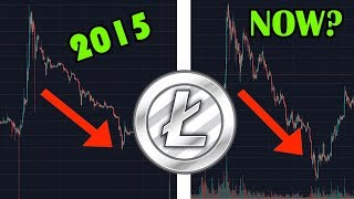 LITECOIN halving approaching. What will happen? BITCOIN bullish on all charts