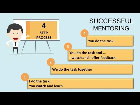 Mentoring: How to be an effective Mentor - Golden Nugget #6