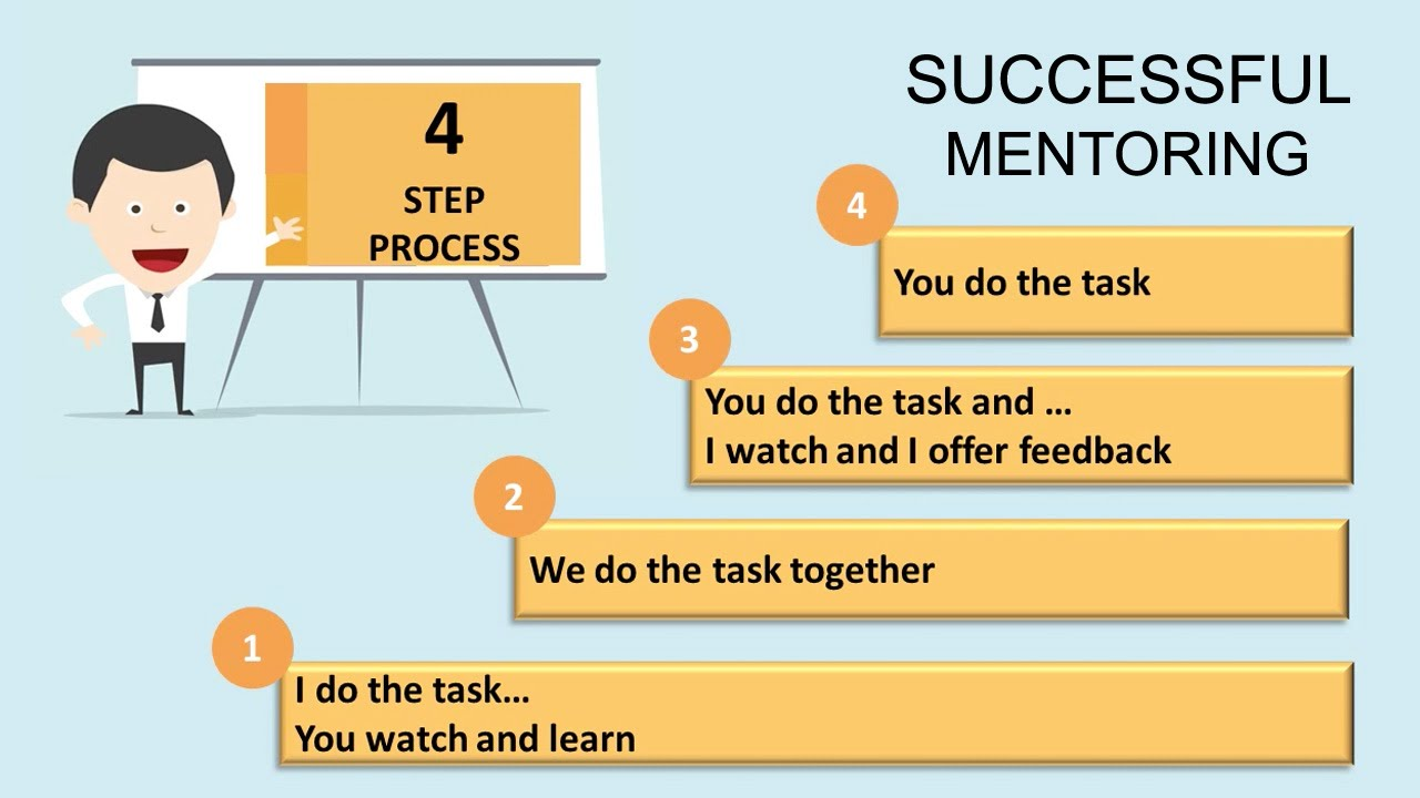 Watch How to Be a Good Mentor video