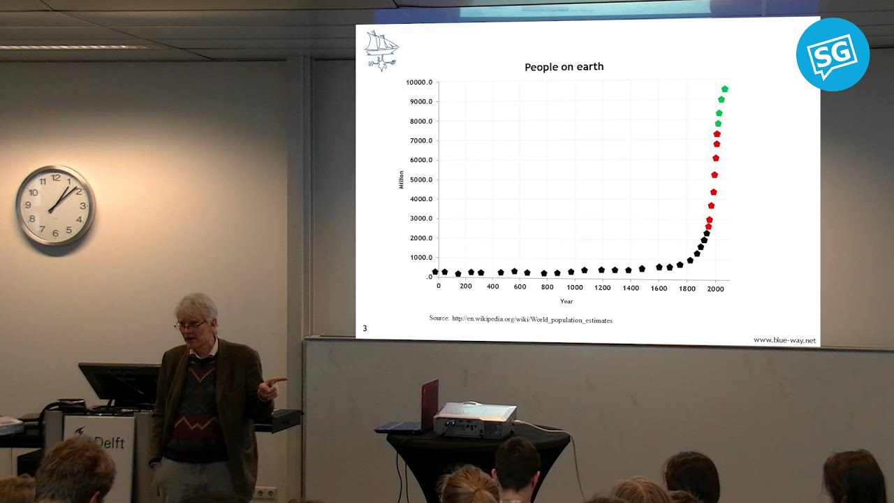 Scenarios For Sustainability | Ulrich Golüke - YouTube